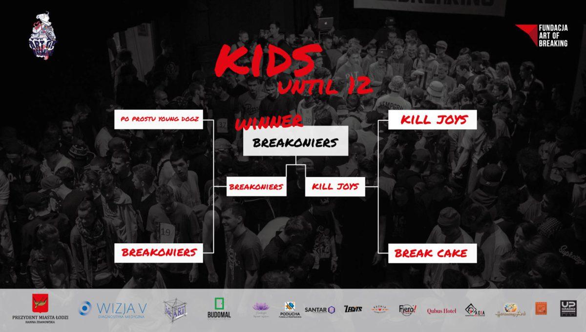 ученики школы Брейк-Данса F.D.S. заняли 2 месте на международном фестивале в Польше